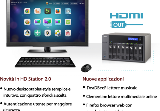 QNAP HD Station 2.0