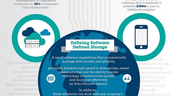 Software-Defined Storage (infografica)