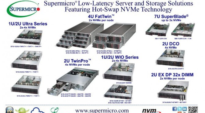 Soluzioni server e storage a bassa latenza dotate di tecnologia Hot-Swap NVMe da Supermicro