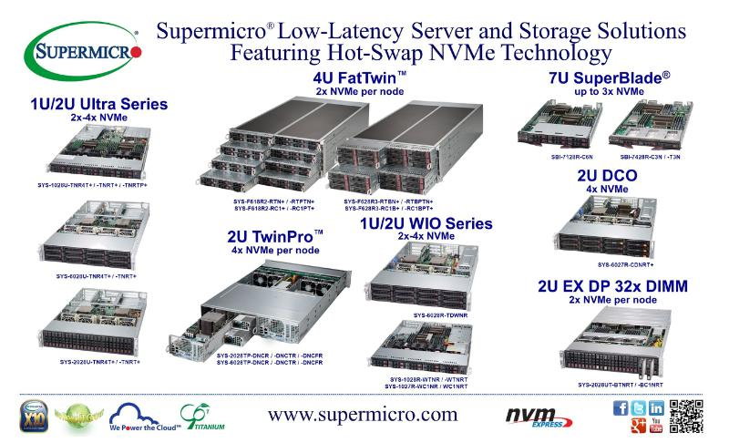 Supermicro Expands its Low Latency NVMe Server and Storage Solutions