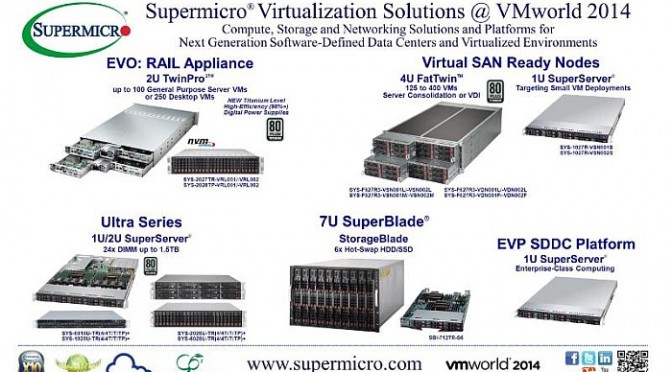 Supermicro Virtualization Solutions