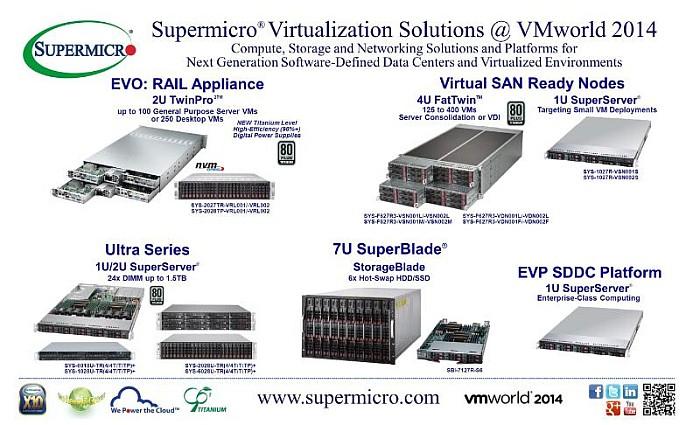 Supermicro Virtualization Solutions