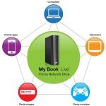 WD My Book Live NAS per il personal cloud, per accedere in sicurezza a tutti i propri contenuti digitali da smartphone, tablet o PC, ovunque!