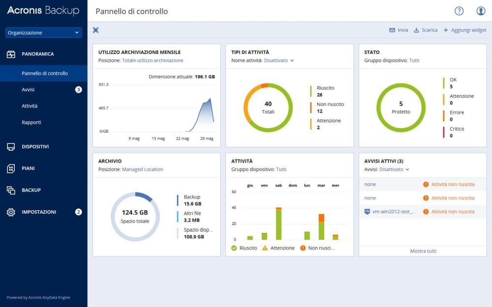 Acronis Backup 12.5: affidabilità, scalabilità e velocità senza eguali