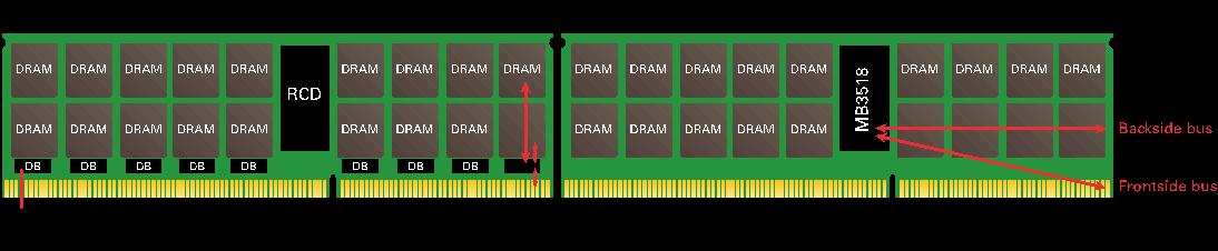 Figura 2: LRDIMM I disegni